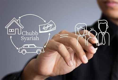 Asuransi Syariah Harta Benda