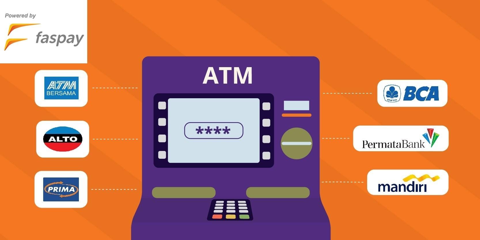 payment gateway berizin bank Indonesia
