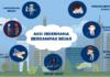 5 Tips Menjaga Kesehatan Mental Selama Pandemi COVID-19