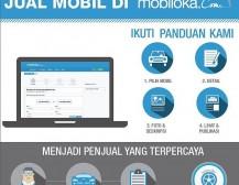 Situs Jual Beli Mobil Bekas dan Baru Secara Online